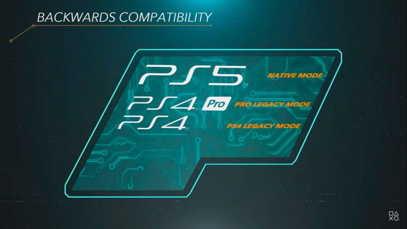 Playstation 5 by měla spustit všechny hry z PS4